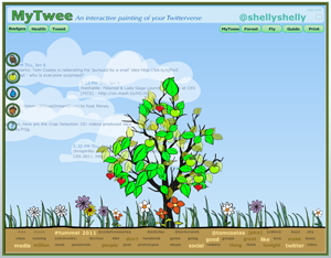 MyTwee visualizing a person's Twitterverse.